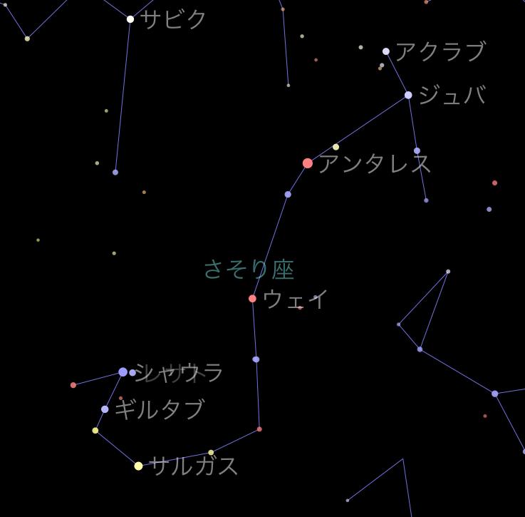 星座 真昼 の 星ひとみの天星術で占う「ふたりの相性バランス」【無料占い】