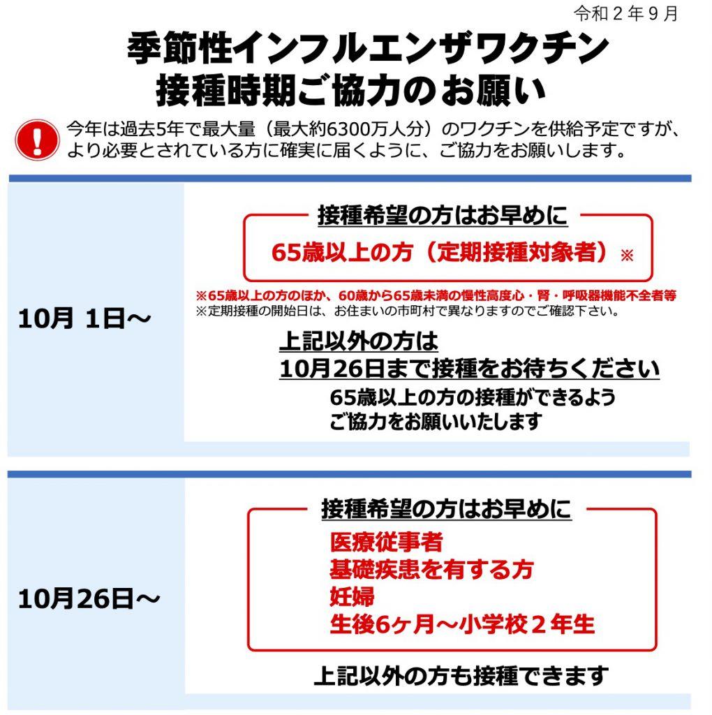 インフルエンザ 予防 接種 予約